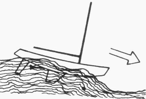 Description: Deslizamento para vante